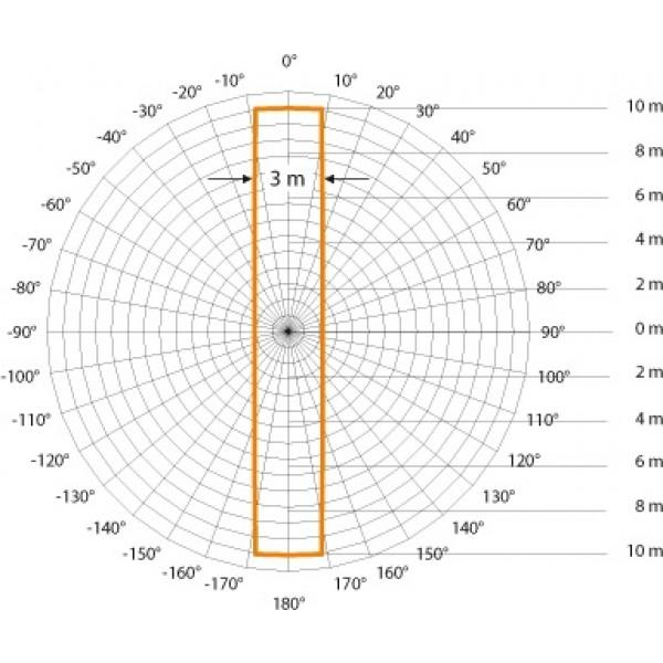 presence detectors presence control pro dual hf knx